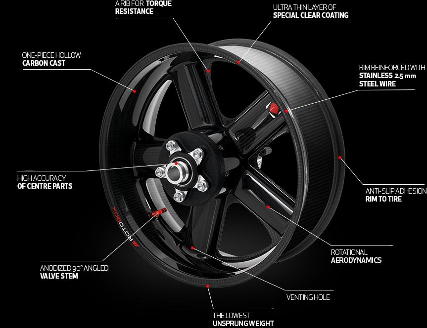 Rotobox Carbon Fibre Wheels Uk Distributor